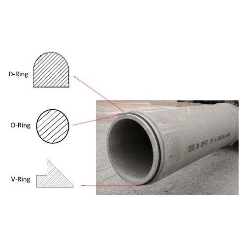 Pipe Diagram